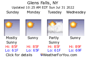 Glens Falls, New York, weather forecast