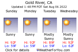 Gold river, California, weather forecast