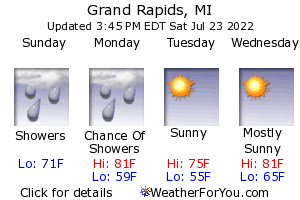 Grand Rapids, Michigan, weather forecast