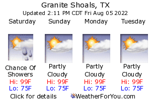 Granite Shoals, Texas, weather forecast
