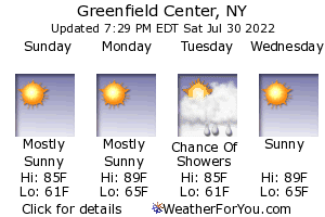 Greenfield Center, New York, weather forecast