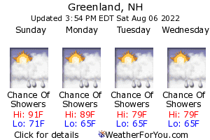 Greenland, New Hampshire, weather forecast