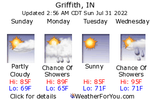 Griffith, Indiana, weather forecast