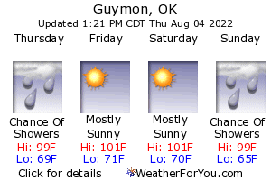 Guymon, Oklahoma, weather forecast