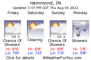Hammond, Indiana, weather forecast