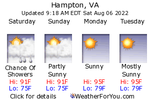 Hampton, Virginia, weather forecast