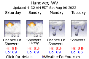 Hanover, West Virginia, weather forecast