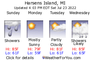 Harsens Island, Michigan, weather forecast