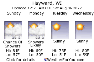 Hayward, Wisconsin, weather forecast