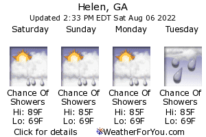 Helen, Georgia, weather forecast