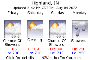 Highland, Indiana, weather forecast