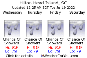 hilton+head+island, South Carolina, weather forecast