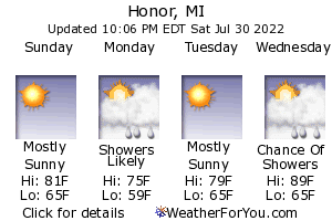 Honor, Michigan, weather forecast