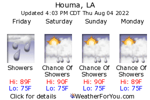 Houma, Louisiana, weather forecast