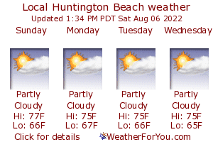 Huntington Beach, California, weather forecast