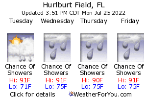 Hurlburt Field, Florida, weather forecast