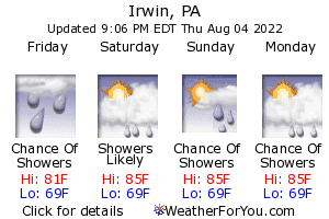 Irwin, Pennsylvania, weather forecast