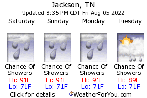 Jackson, Tennessee, weather forecast