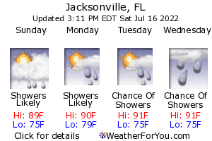 Jacksonville, Florida, weather forecast