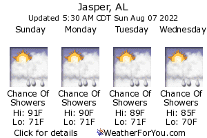 Jasper, Alabama, Weather Forecast.