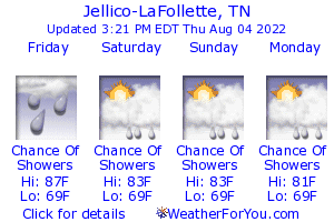 Jellico, Tennessee, weather forecast