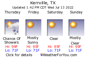 Kerrville, Texas, weather forecast