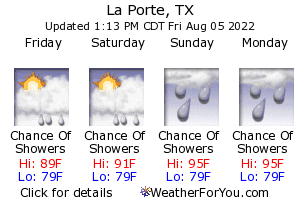 La Porte, Texas, weather forecast
