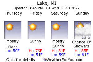 Lake, Michigan, weather forecast