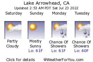 Lake Arrowhead, California, weather forecast