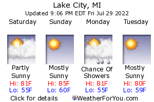 Lake City, Michigan, weather forecast