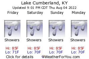 Lake Cumberland, Kentucky, weather forecast