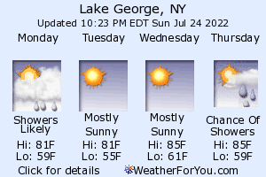 Lake George, New York, weather forecast