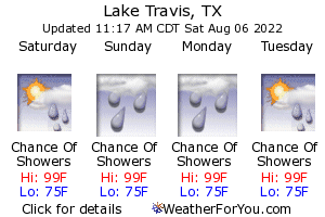 Lake Travis, Texas, weather forecast