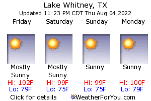 Lake Whitney, Texas, weather forecast