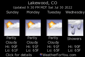 Lakewood, Colorado, weather forecast