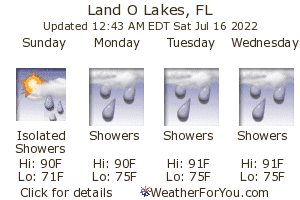 Land O Lakes, Florida, weather forecast