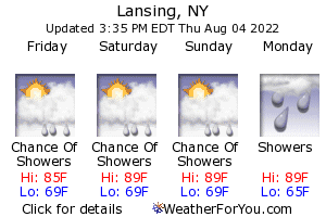 Lansing, New York, weather forecast