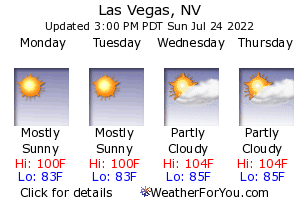 Las Vegas, Nevada, weather forecast