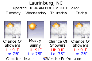 Laurinburg, North Carolina, weather forecast