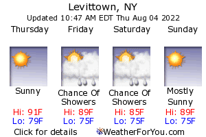 Levittown, New York, weather forecast