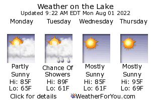 Limington, Maine, weather forecast