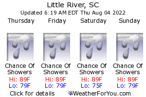 Little River, South Carolina, weather forecast