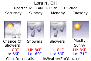 Lorain, Ohio, weather forecast