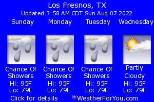 Los Fresnos, Texas, weather forecast