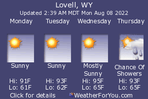 Lovell, Wyoming, weather forecast