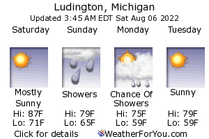 Ludington, Michigan, weather forecast