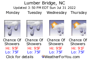 Lumber Bridge, North Carolina, weather forecast