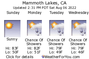 Mammoth Lakes, California, weather forecast