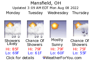 Mansfield, Ohio, weather forecast