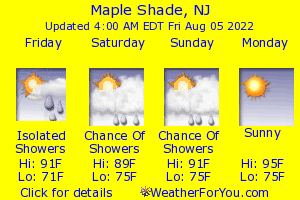 Maple Shade, New Jersey, weather forecast